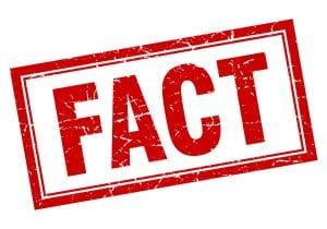 Facts & Figures Websites