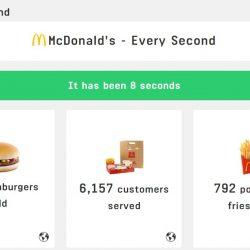 McDonalds Every Second