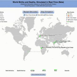 Real Time Births & Deaths